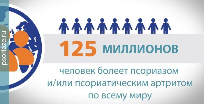 125 миллионов больных псориазом